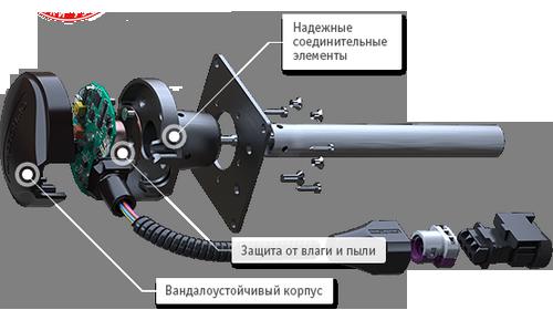 Вандалоустойсивые датчики контроля топлива